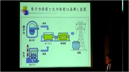 発電所の模式図