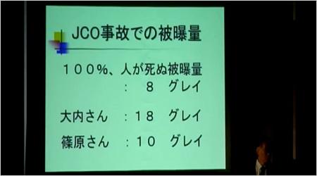 JCO事故での被ばく量