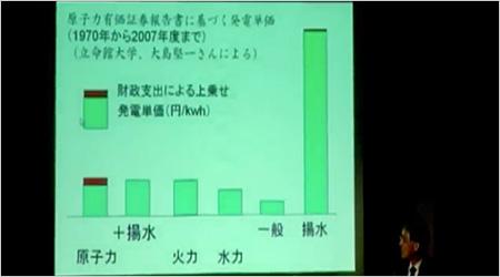 原子力有価証券報告書に基づく発電単価